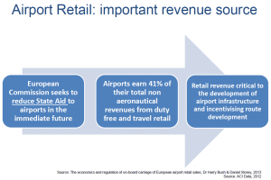 airport retail important source of revenue