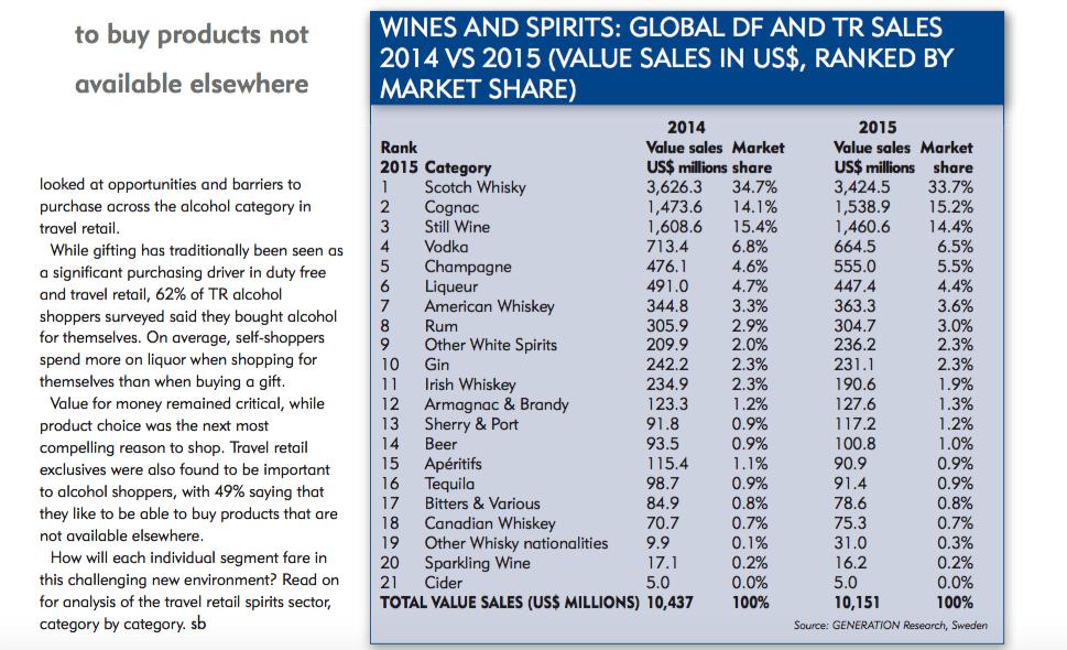 spirits-business-turbulence-page-2b