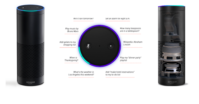 amazon-alexa-question-examples
