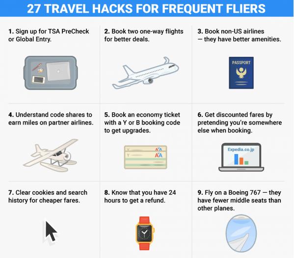 travel-bi-27-hacks-part1